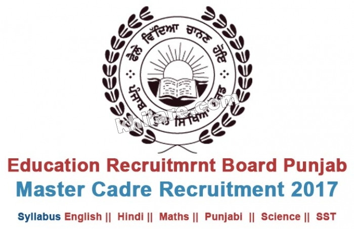 Syllabus for recruitment of Master Cadre Posts