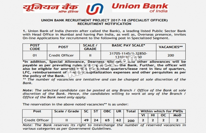 UNION BANK RECRUITMENT SPECIALIST OFFICER