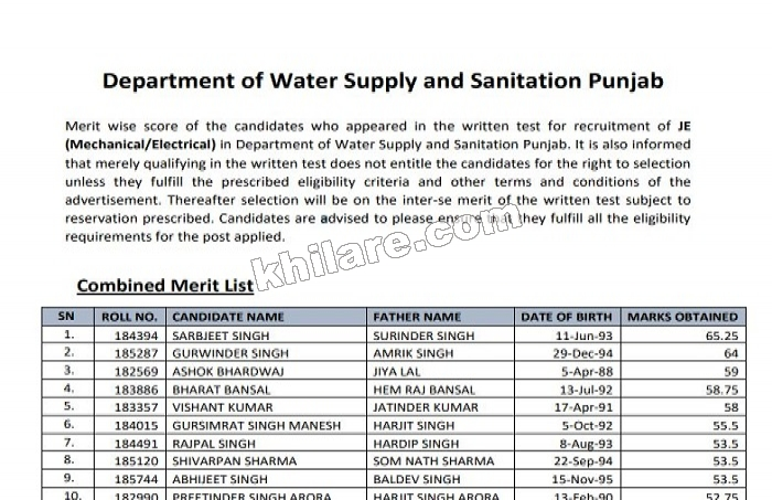 DWSS RECRUITMENT 2018 | DEPARTMENT OF WATER SUPPLY & SANITATION JUNIOR ENGINEERS MERIT LIST OUT