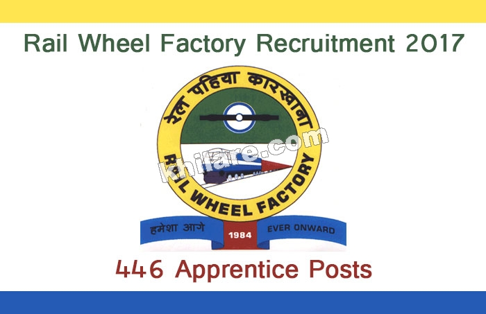 192 Apprentice Posts - Rail Wheel Factory Recruitment 2017