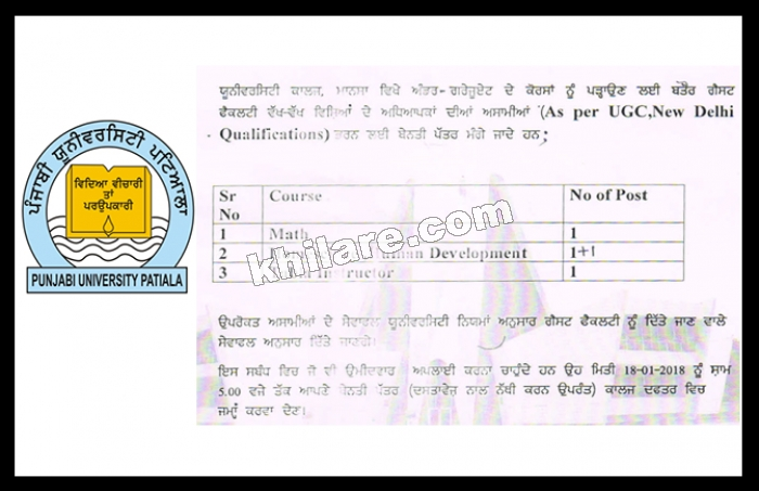 Punjabi University Recruitment 2018 - Guest Faculty at Mata Sundri University Girls College Mansa- Math[1], Home Science[1], Human Development[1], Tabla Instructor[1]- [Last Date 18-01-2018]