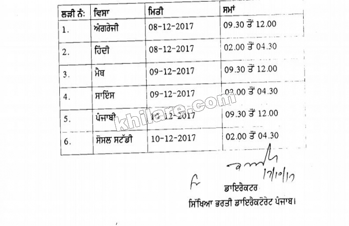 Recuritment of Master cadre teachers-2017 Exam dates Out