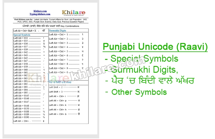 Khilare - Punjabi Typing, English Typing, Articles on Education and