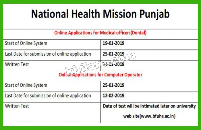 107 Computer Operator Vacancies 2018 - National Health Mission (NHM), Punjab