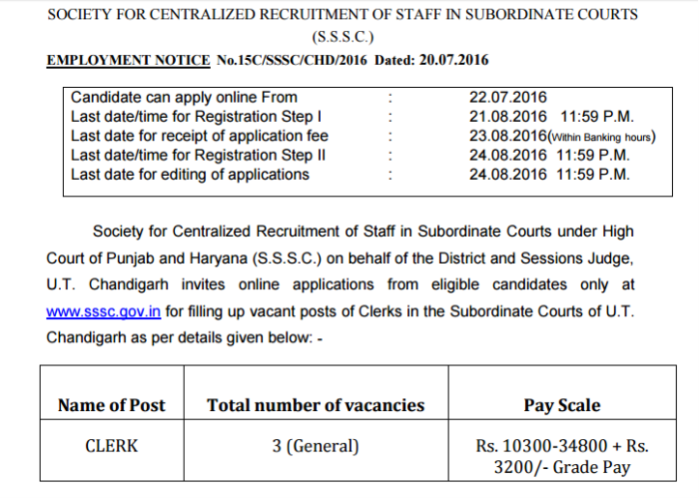 Clerk vacancies in HIGH COURT OF PUNJAB AND HARYANA SSSC
