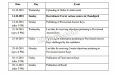 PUDA RECRUITMENT 2018 | PUNJAB URBAN PLANNING AND DEVELOPMENT AUTHORITY | NEW CALENDER OF EXAMS